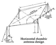 horizontal-rhombic-antenna-design-whipmix-history