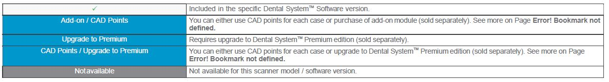 3Shape Dental System Configuration_2-blog.jpg