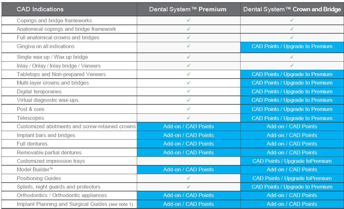 3Shape Dental System Configuration_blog.jpg