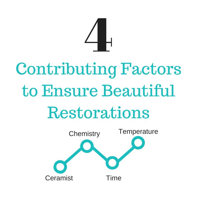 Four_Contributing_Factors_to_Ensure
