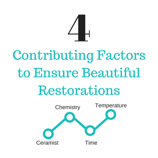 Four_Contributing_Factors_to_Ensure