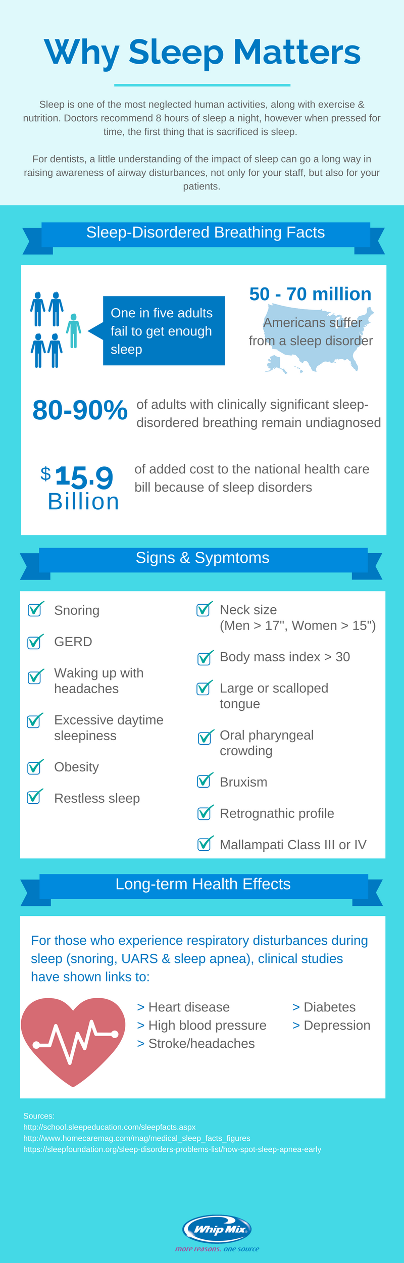 Bruxism & Airway-Why Sleep Matters Infographic.png