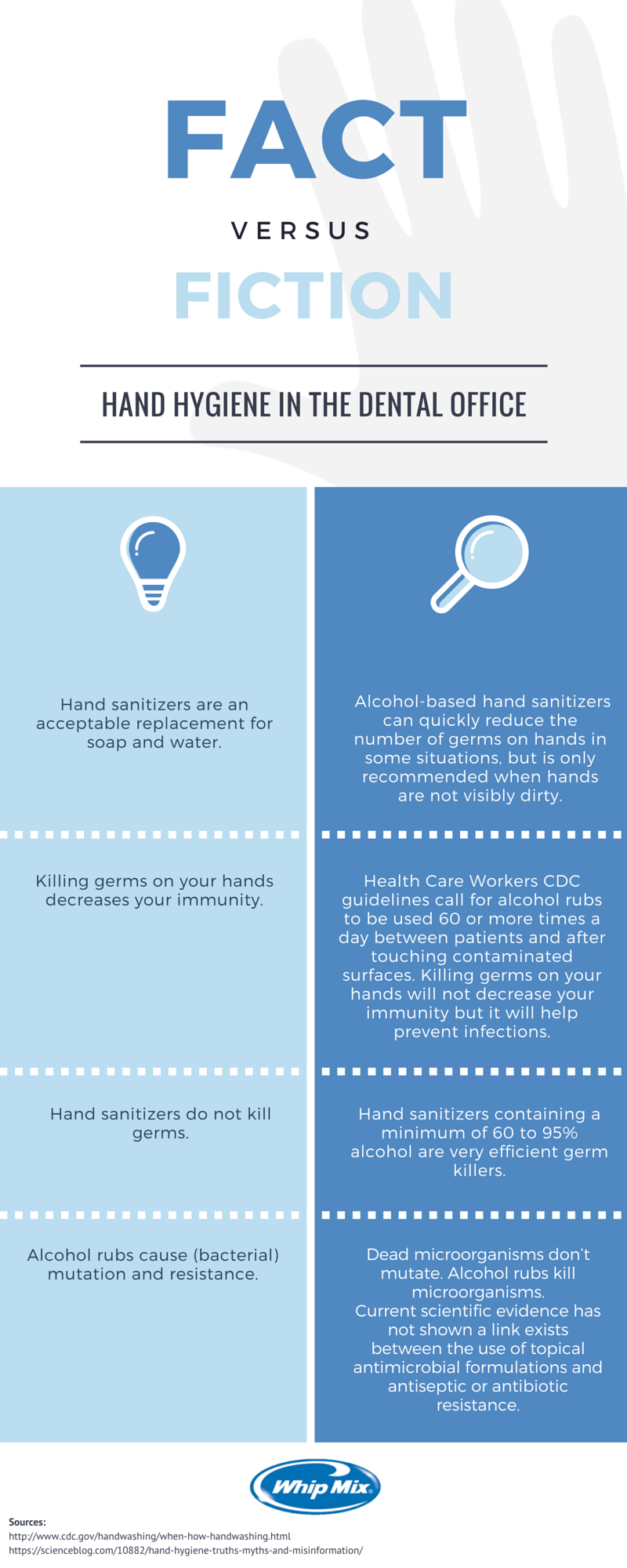Infographic-Fact-Fiction-Hand_Hygiene.png